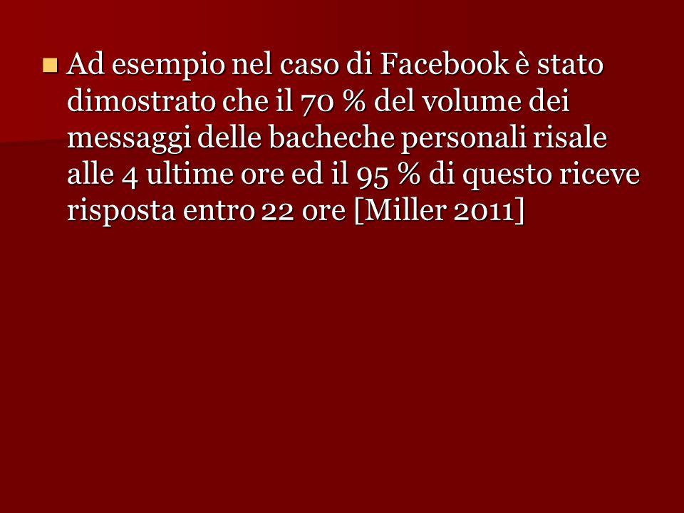 Ad esempio nel caso di Facebook è stato dimostrato che il 70 % del volume dei messaggi delle bacheche personali risale alle 4 ultime ore ed il 95 % di questo riceve risposta entro 22 ore [Miller 2011]